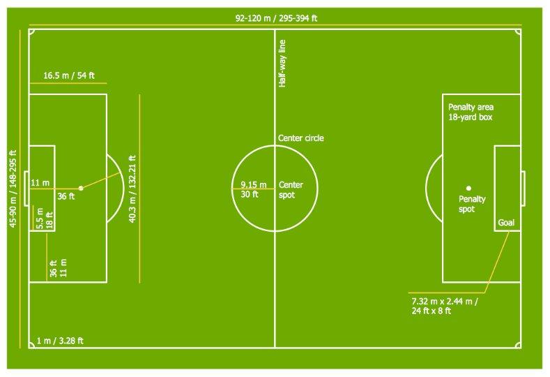 Football pitch là gì?